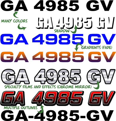 Georgia Boat Registration Numbers