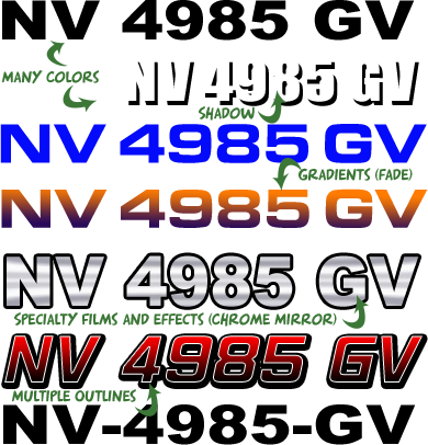 Nevada Boat Registration Numbers