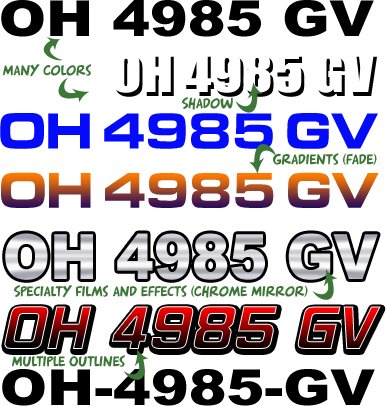 Ohio Boat Registration Numbers