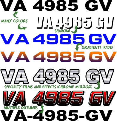 Virginia Boat Registration Numbers